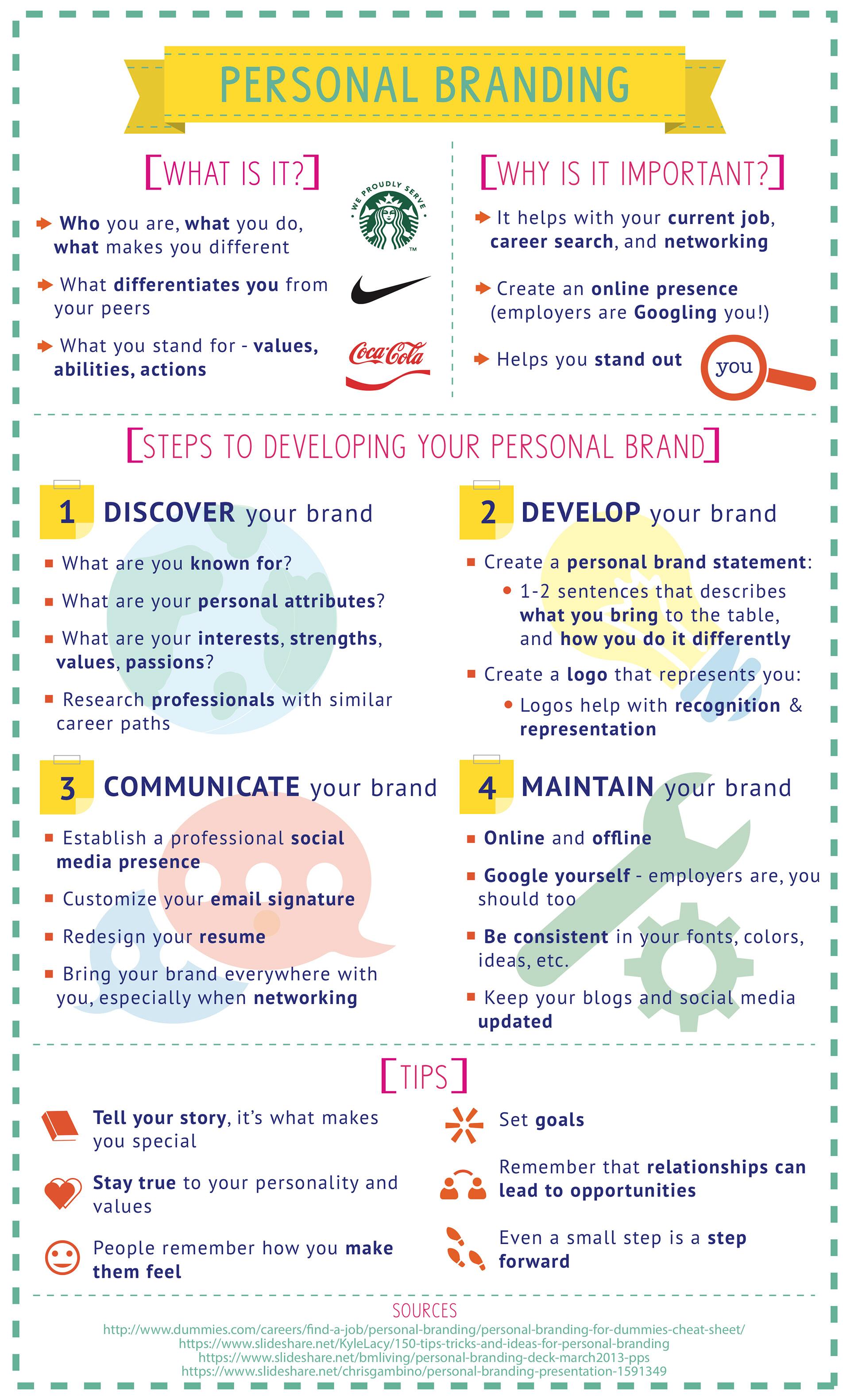 alison geoffrey - personal branding handout, Powerpoint templates