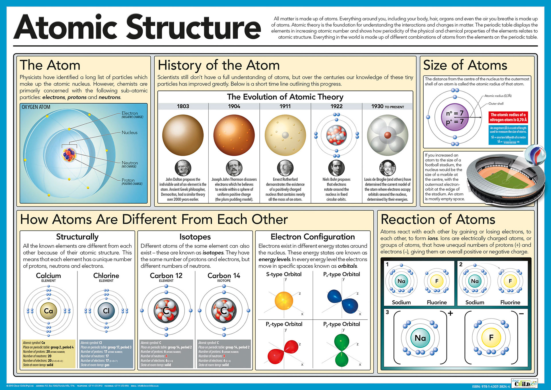 Miles Jarvis Various Science Posters