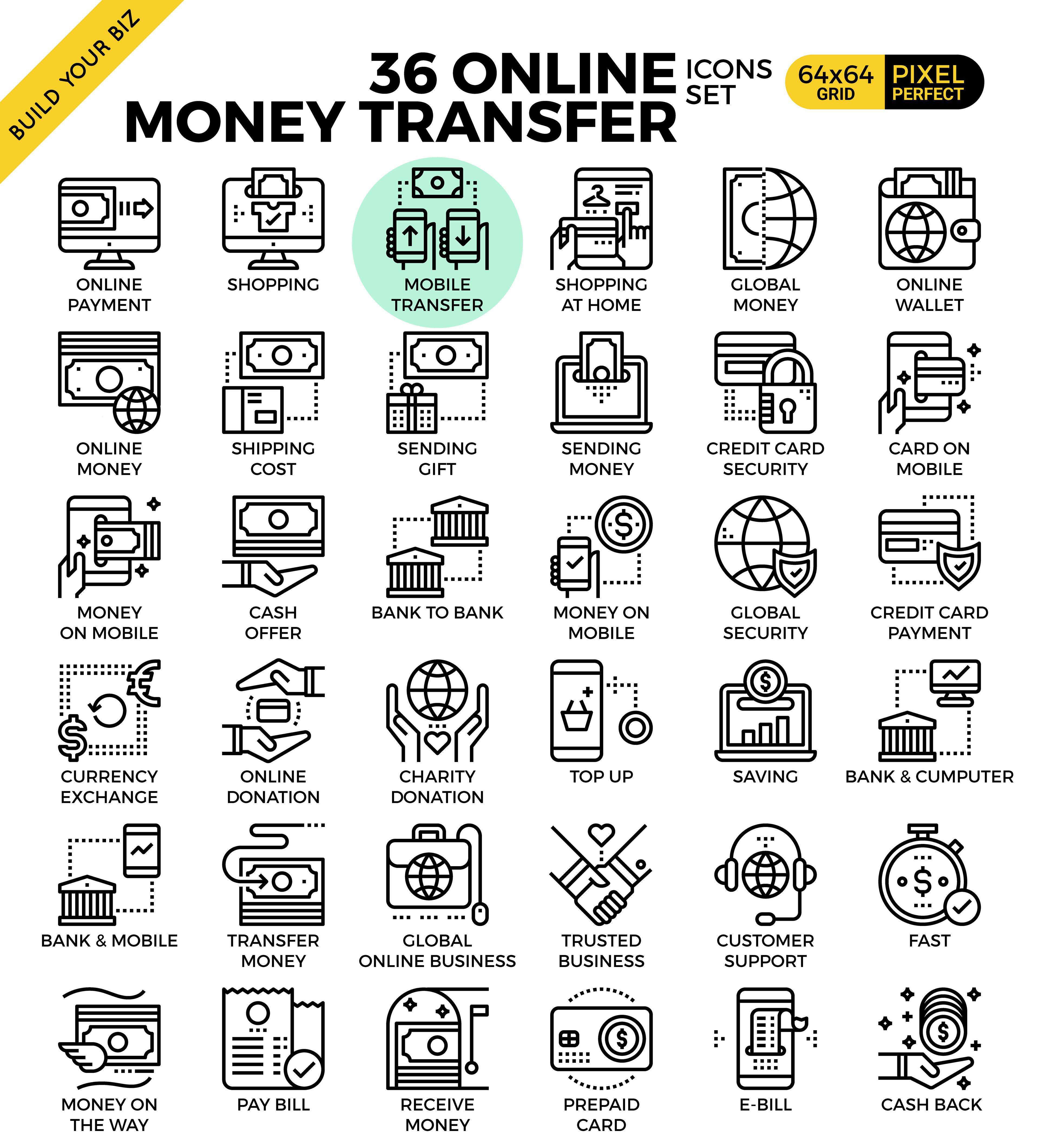 Luxury Wire Money Online Credit Card Ideas - The Wire - magnox.info