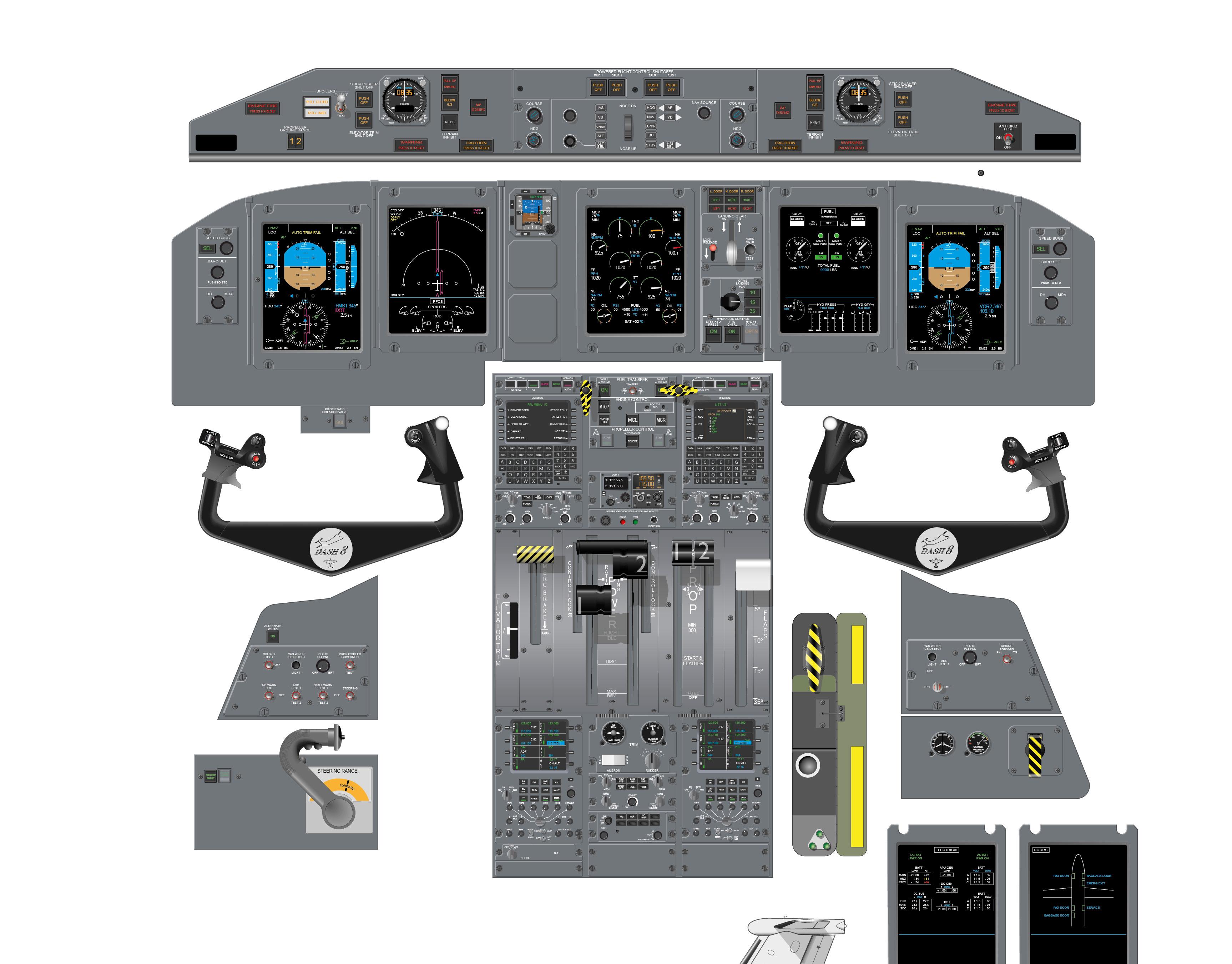 Glyn Chadwick - Bombardier Q400 cockpit poster
