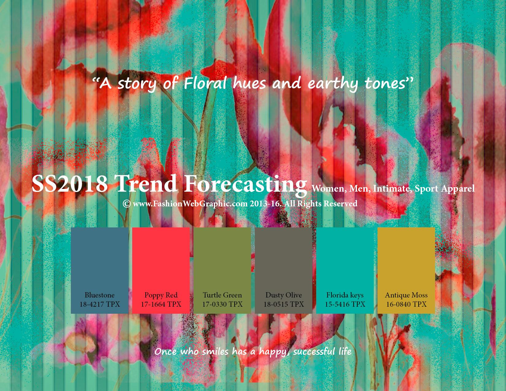 fashion phenomena foretelling of articles