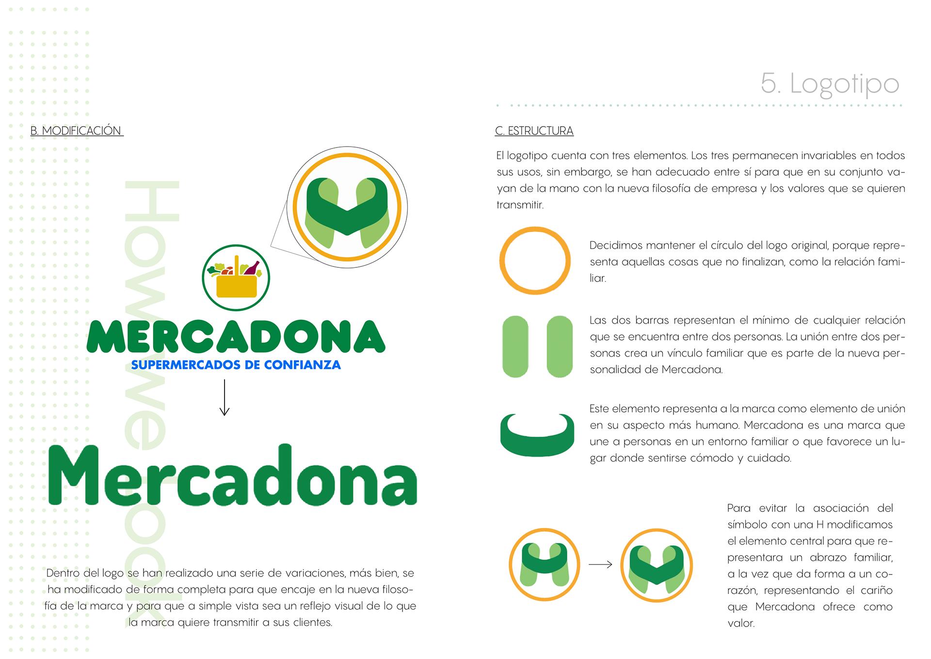 Alvaro Guibert Brandbook Mercadona