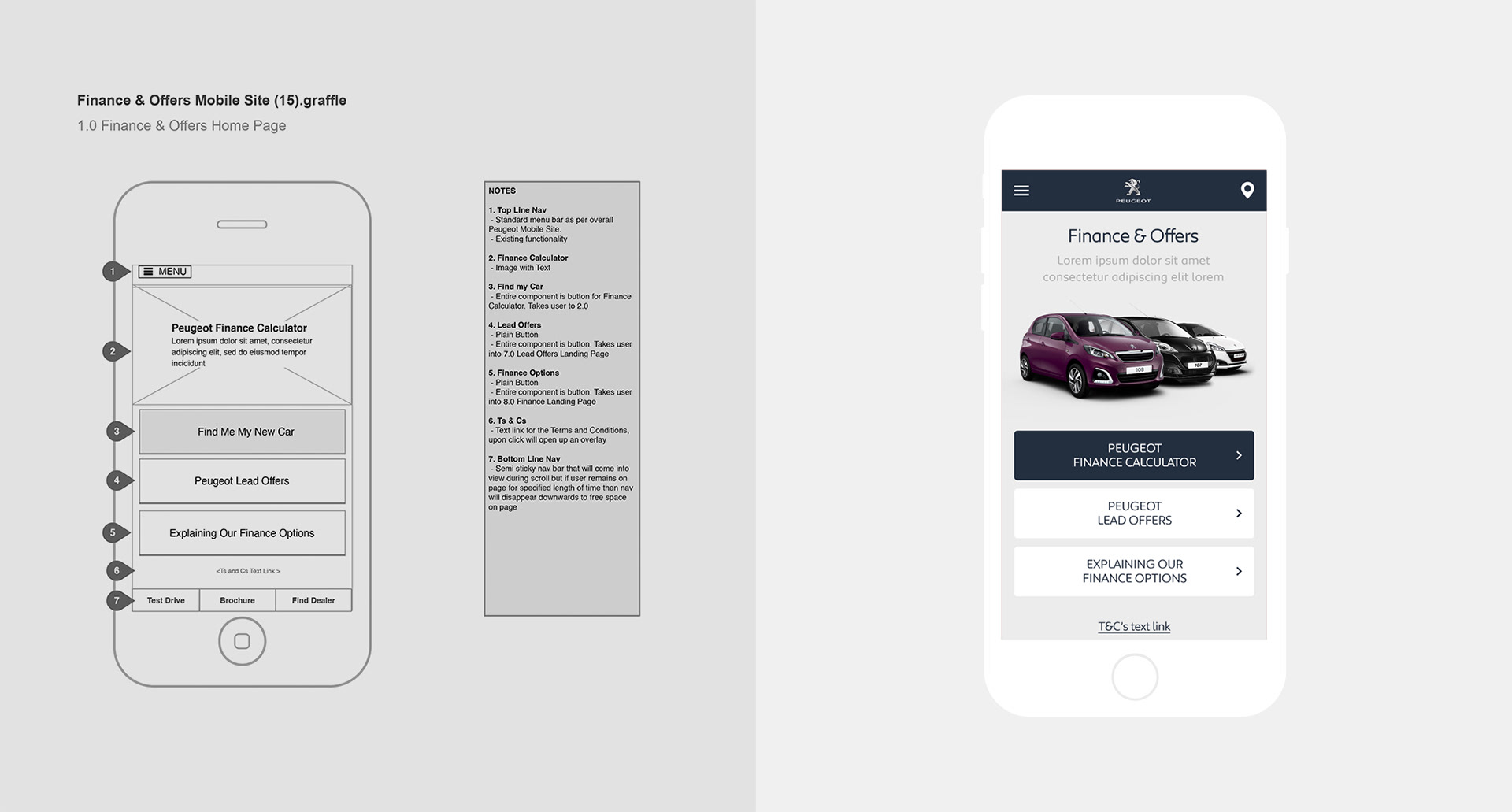Will Krüger design portfolio - Peugeot Finance & Offers web app