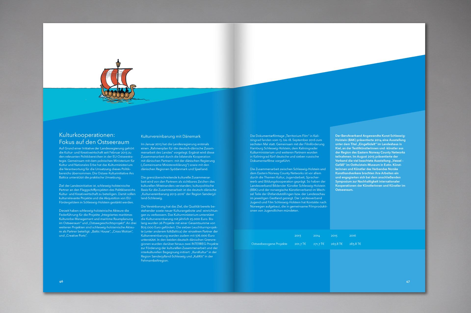 pur.pur GmbH Visuelle Kommunikation . Agentur für Design ...