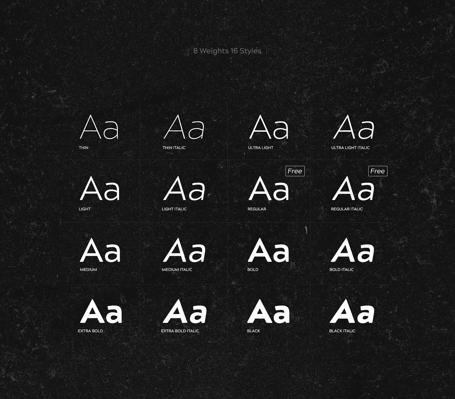 Horizon Type - Acherus Grotesque / Typefamily